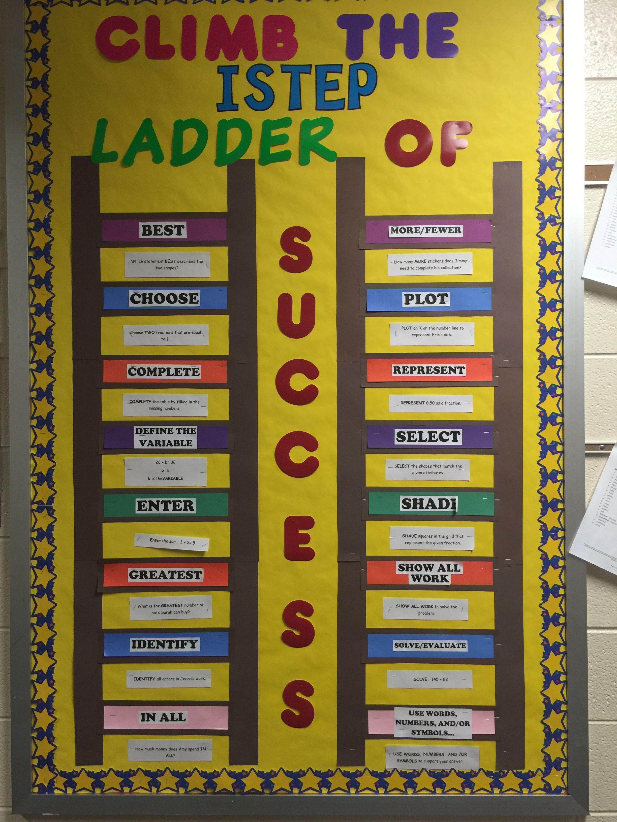Climb The Istep Ladder Of Success