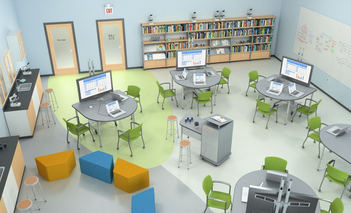 Classroom Furniture Layout ~ Stem lab by paragoninc stcenturyclassroom st