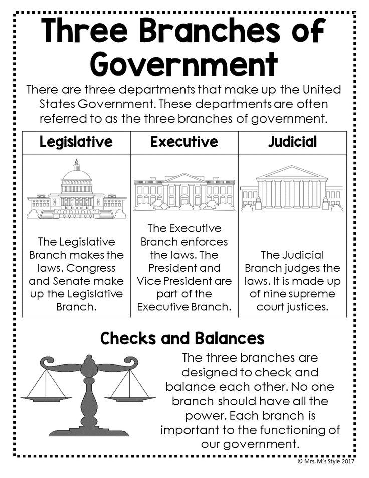 Three Branches Of Government Anchor Chart With Images Branches