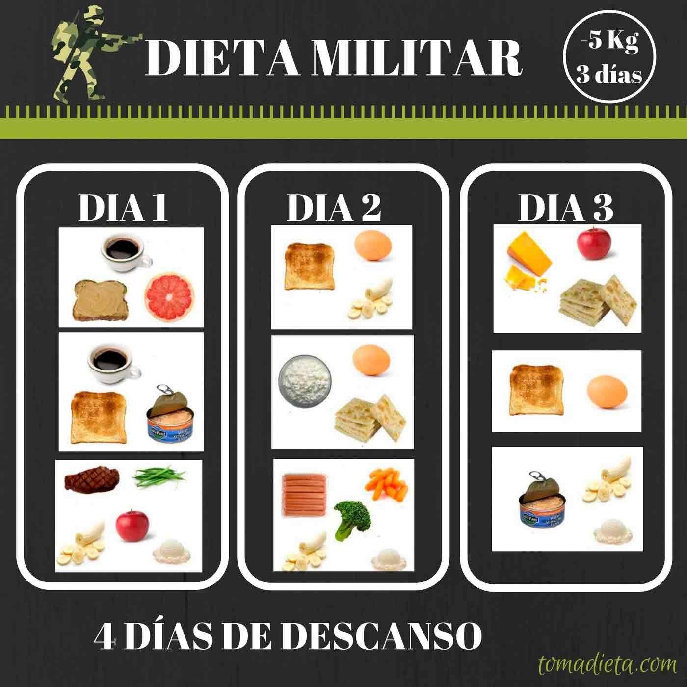 Dieta Militar Cómo Perder 5 Kilos En Sólo 3 Días Dieta Militar Como Perder 5 Kilos Menú De La Dieta Militar