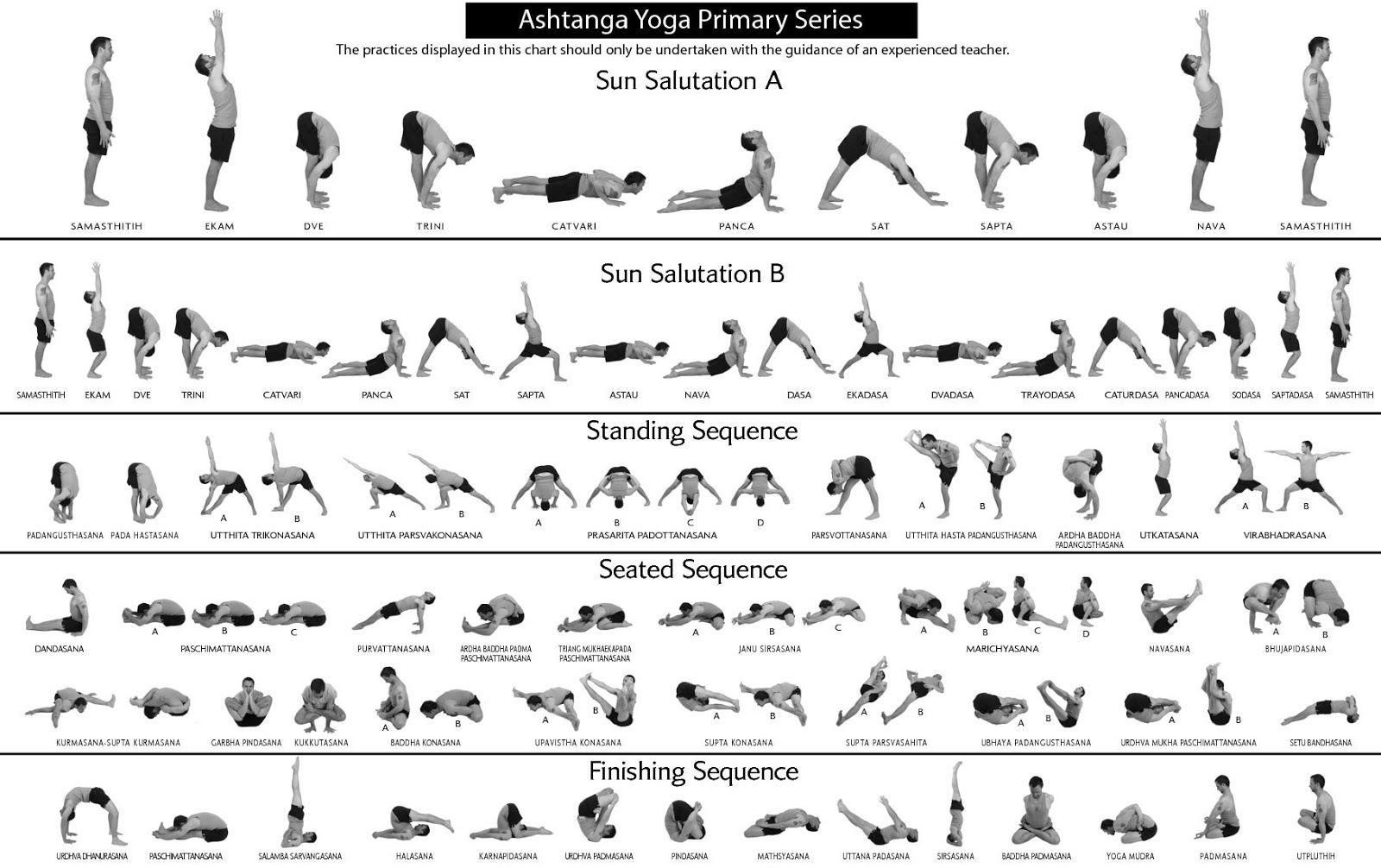 Primeira série - Ashtanga Vinyasa Yoga | Yoga | Yoga ...