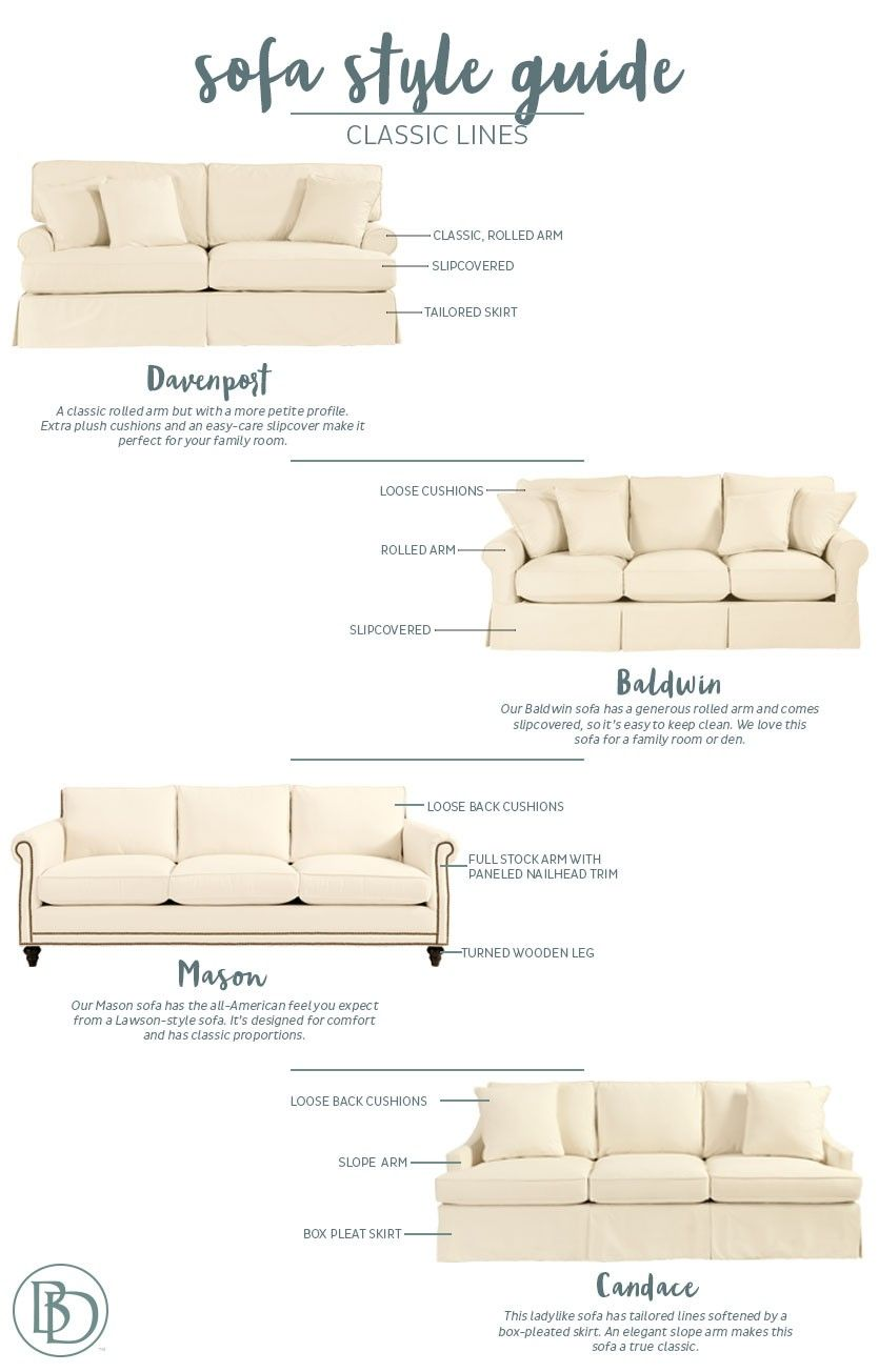 Classic Sofa Styles From Ballard Designs Sofa Styling Classic