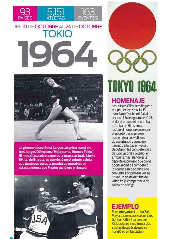 La historia de los Juegos Olímpicos modernos: 1964 TOKIO