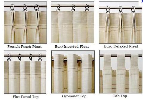 Drapery Heading Styles For Custom Panels Drapery Designs
