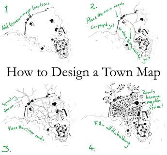 Fantasy Karte.How To Design A Town Map World Creation Fantasy Map Writing