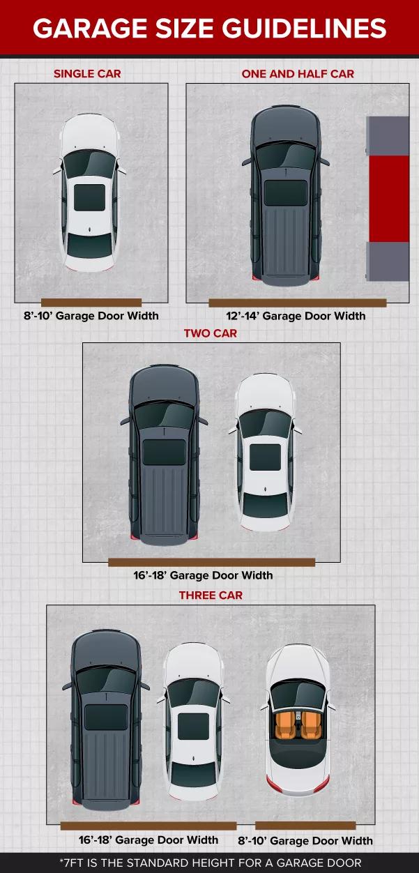An Introduction to Garage Door Sizes Continental Door