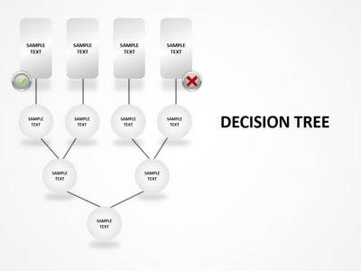Download our professionally designed classification tree - decision chart template