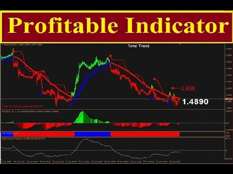 Pin On Best Forex Indicators