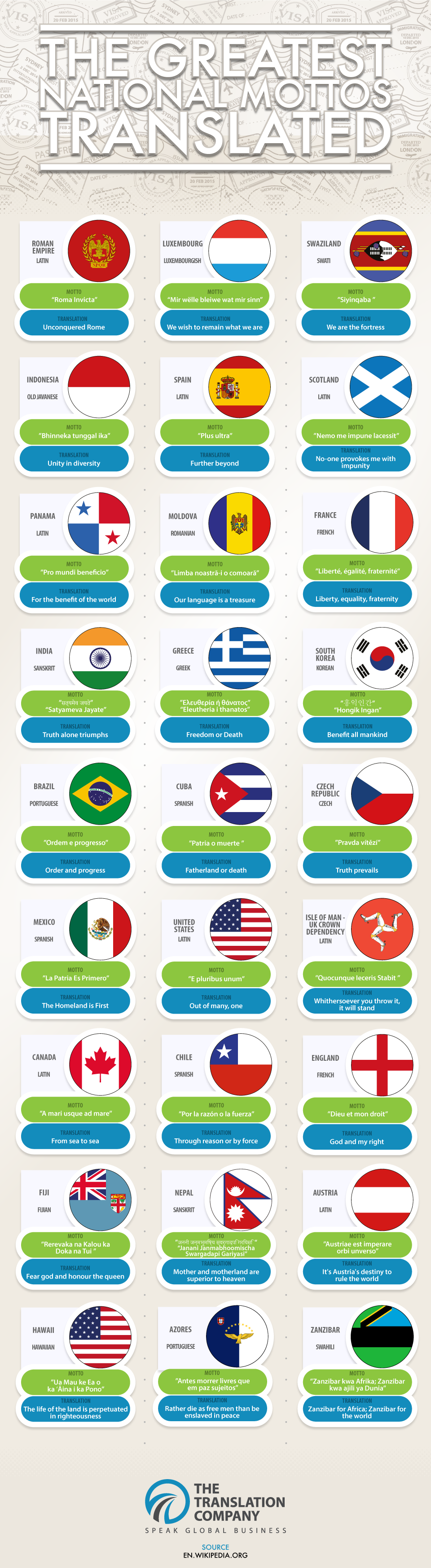 The Greatest National Mottos Translated #Infographic