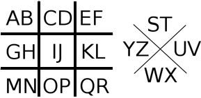 The Masonic Cipher is a simple substitution code once used
