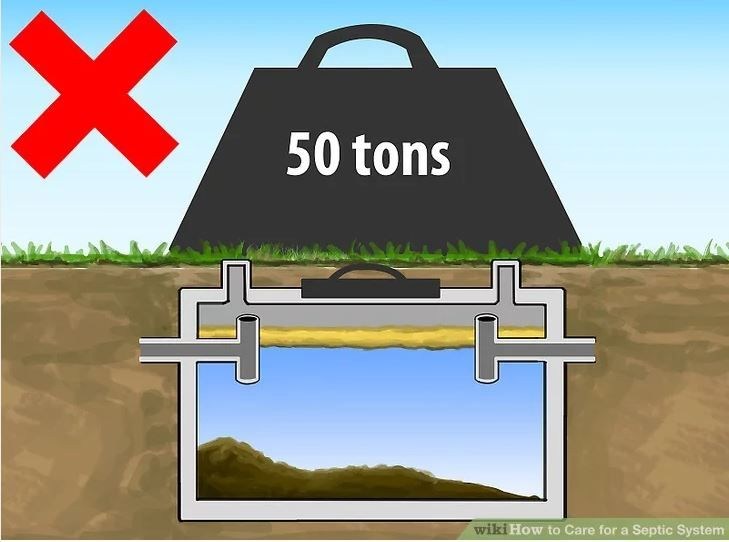 Pin on Caring for Septic System