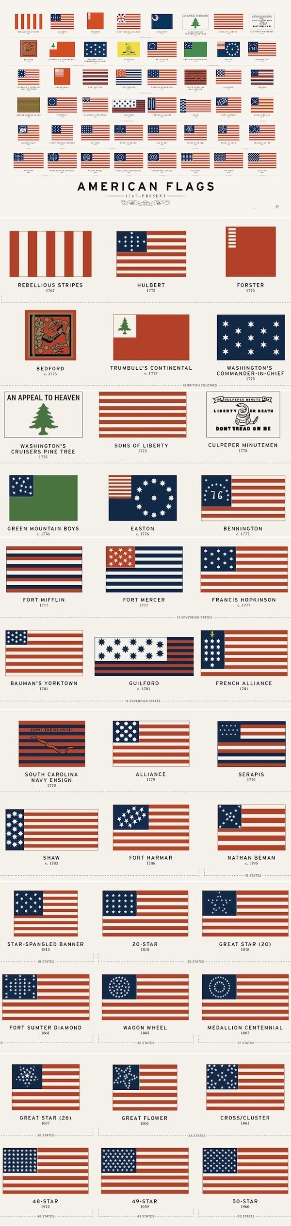 American Flags Flag History History Facts