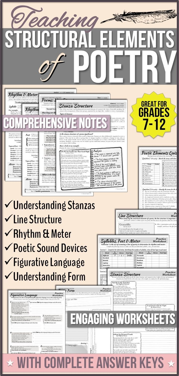 Structural Elements Of Poetry Unit Notes Worksheets Poetry Unit Teaching Poetry Poetry Lessons