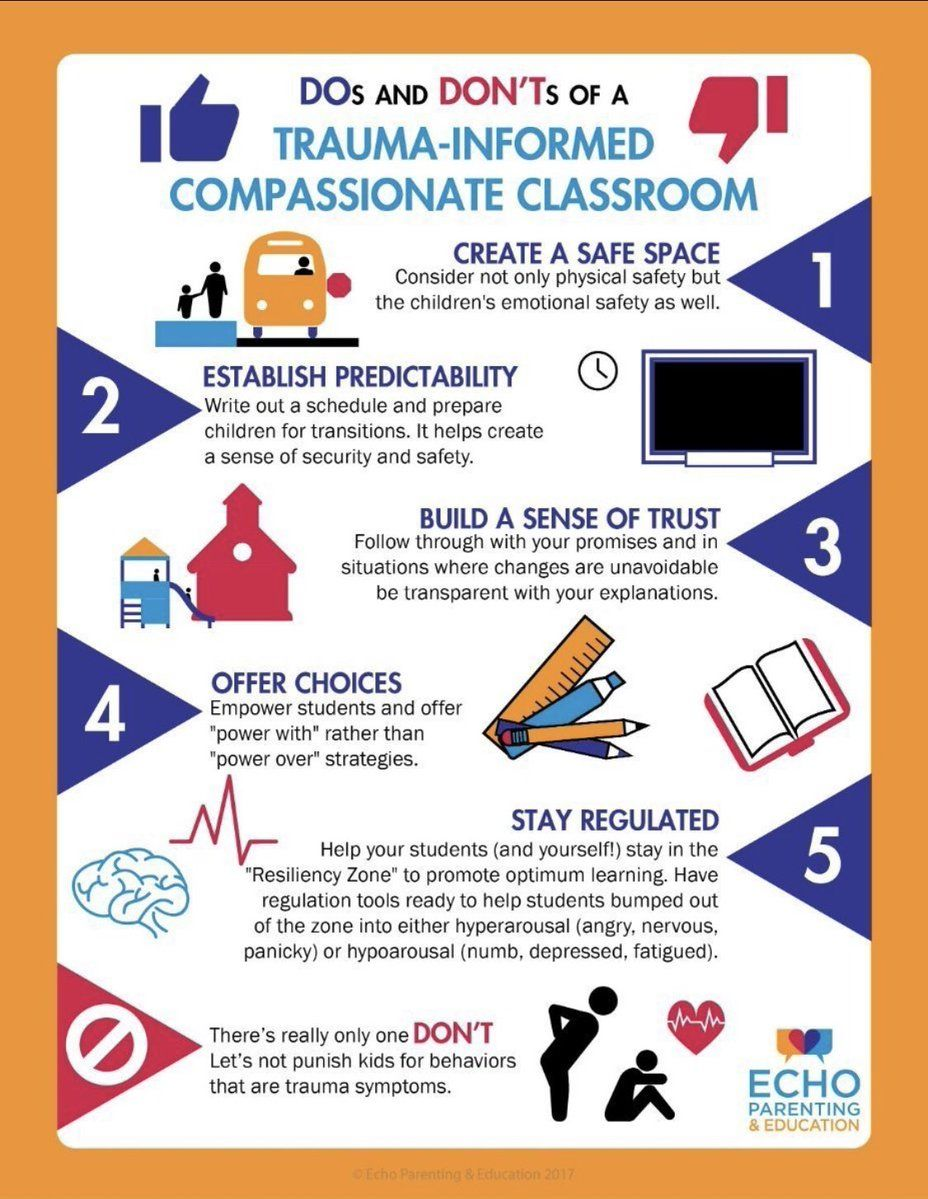 """Dr  Lena Pearlman, LCSW on is part of Trauma therapy, Adverse childhood experiences, School counseling, School social work, Parenting education, School psychology - Great visual about trauma informed classrooms  trauma traumainformed"""""""