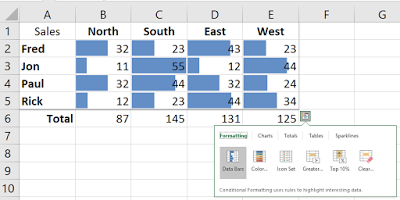 Use Quick Analysis to Explore Your Data in Microsoft Excel  http://www.onecooltip.com/2015/10/use-quick-analysis-to-explore-your-data.html  #Microsoft #Excel #Quick #Analysis #QuickAnalysis