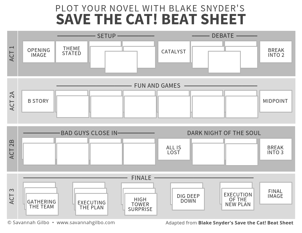 How To Outline Your Novel With The Save The Cat Beat