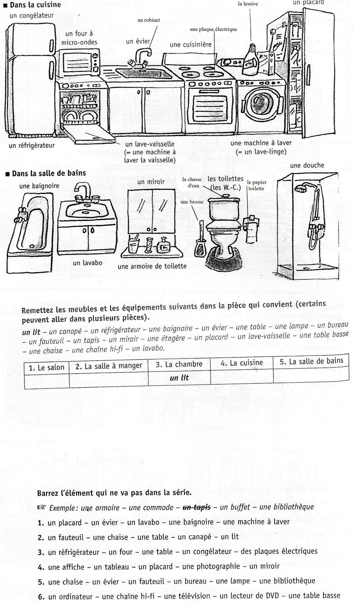 125 bis - vocabulaire de la maison | la languefrancaise ...