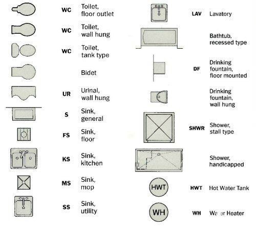 Symbols interior design pinterest symbols interiors for Architectural floor plan symbols