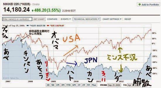 経済 2 韓国 ちゃんねる 崩壊