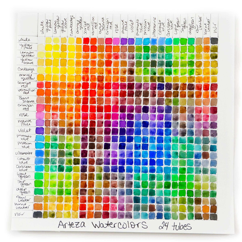 Arteza Watercolor Review Lindsey Decor Watercolor Mixing Chart