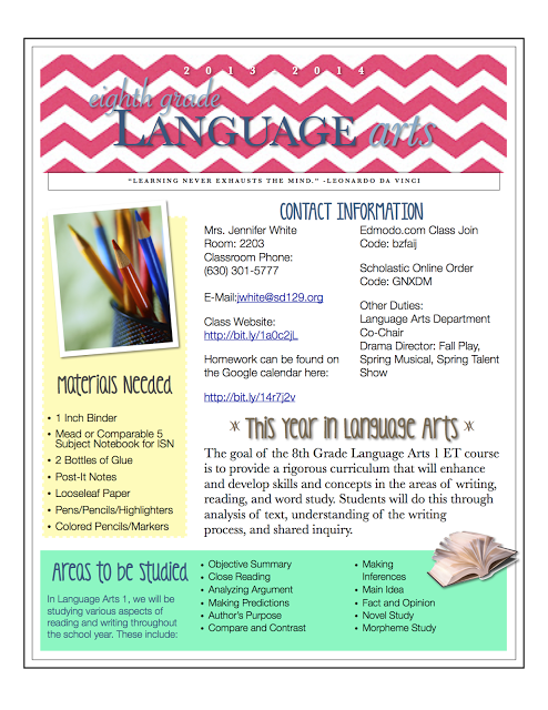 Creating The Syllabus Teaching Teens Teaching Syllabus Template