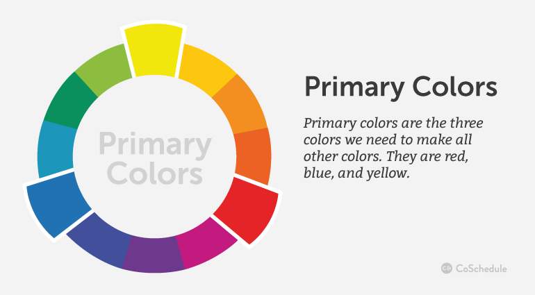 Primary Colors Are The Three We Need To Make All Others