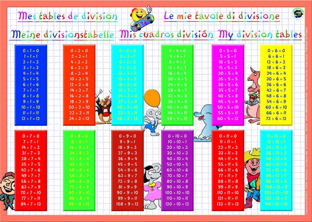 1-10 multiplication table and division table chart PDF
