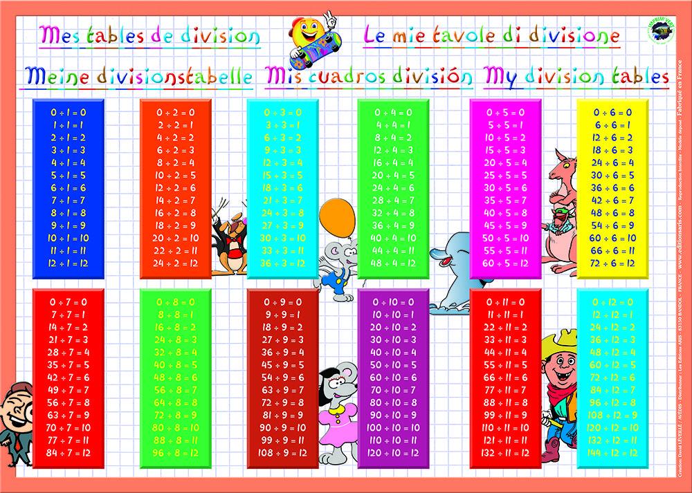 Division Table Chart 1 100 Division Table Chart 1 100 Car Tuning