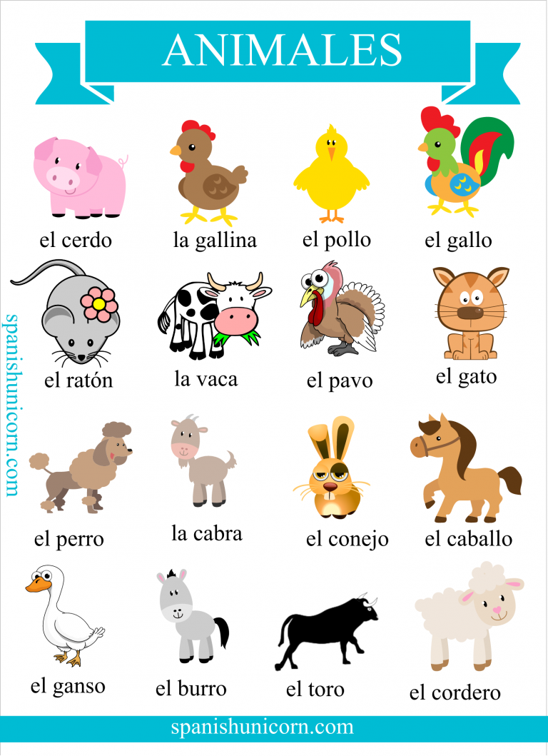 Vocabulario De Animales Domésticos Con Actividades Online Spanish Kids Learning Spanish For Kids Spanish Animals