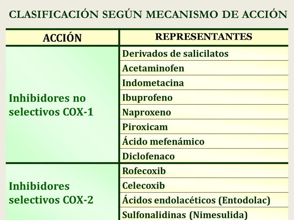Varicosas venas de radiología de clasificación