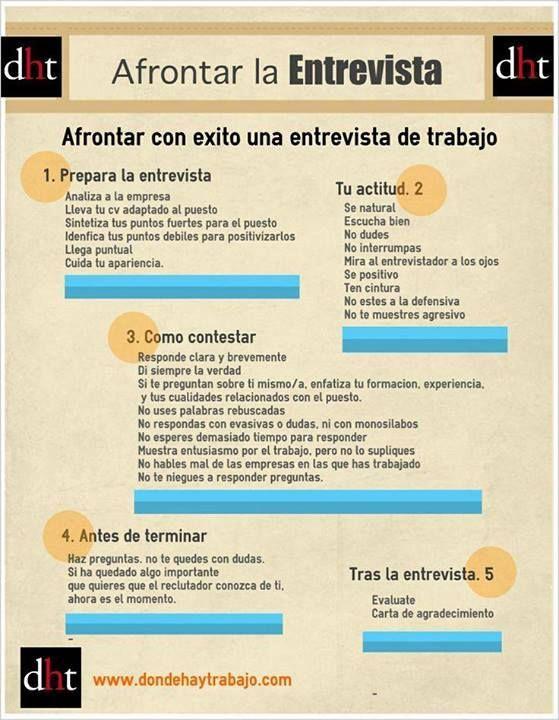 Tips para enfrentar con éxito una entrevista laboral   Entrepeneur ...