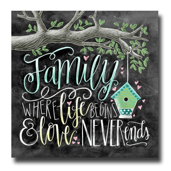 Family Where Life Begins And Love Never Ends, Chalk Art, Family Sign, Chalkboard Art,, Tree, Calligraphy, Wall Art, Wedding Gift