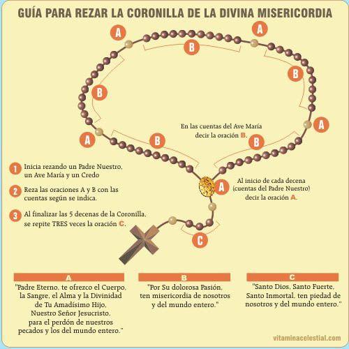 Caminito Al Cielo Coronilla De La Divina Misericordia Misericordias Divina Misericordia Coronilla De La Misericordia