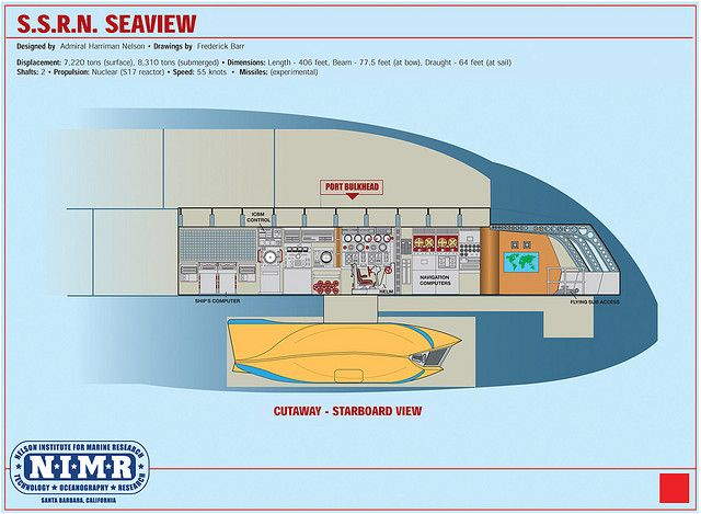 SSRN Seaview Technical Manual   Voyage To The Bottom Of The Sea #178