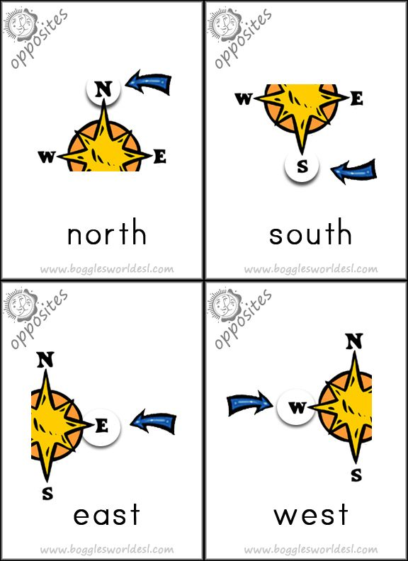 43+ Which way is north south east and west ideas in 2021