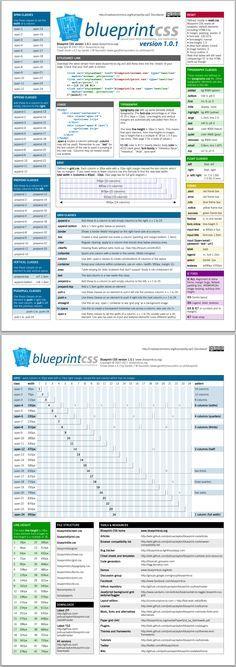Blueprint CSS a css framework for web designers and developers #css - new blueprint css cheat sheet