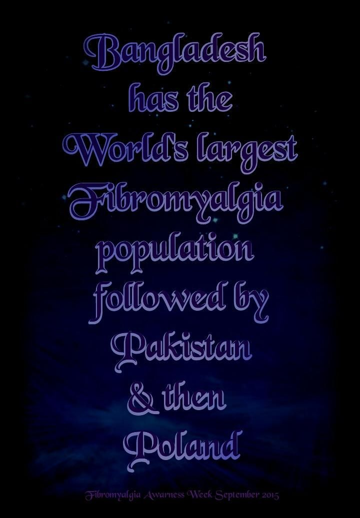 In 2013 Dr Kevin White reported Bangladesh had the largest Fibromyalgia population followed by Pakistan and then Poland.