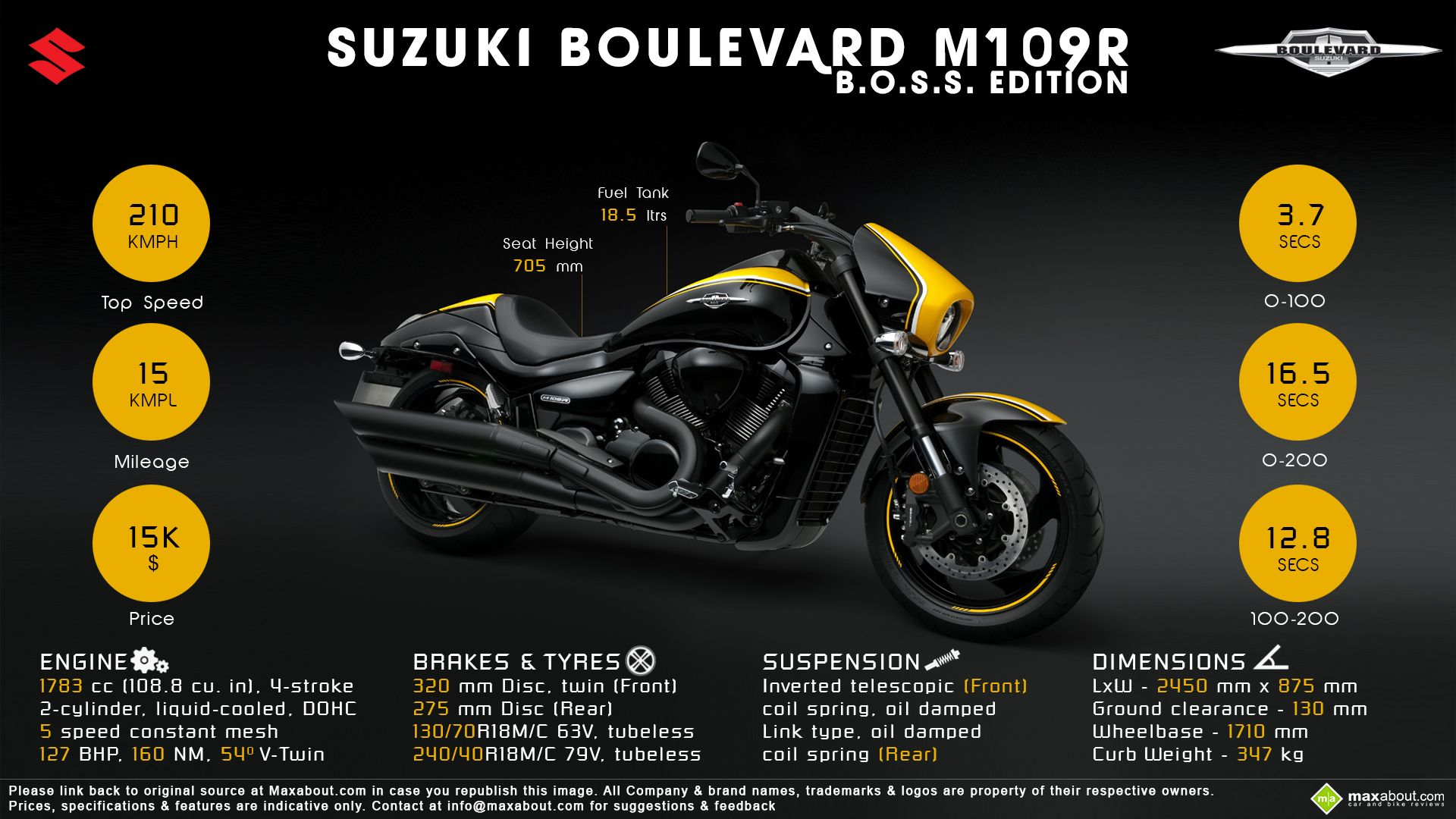 10 things you need to know about suzuki boulevard m109r b o s s edition