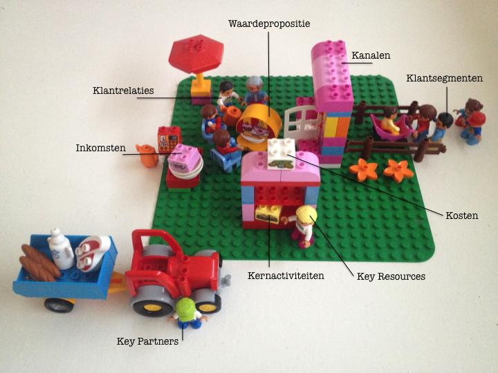 Bouw je Business Model in 3D… met DUPLO!  Afgelopen week toen ik mijn dochtertje zag spelen met haar DUPLO café, kreeg ik een idee…  Ik ging het Business Model van het café bouwen. Want wat is er nou leuker dan je creativiteit de vrije loop te laten en lekker te bouwen? En ook heel doeltreffend, want de 9 elementen van het canvas spreken tot verbeelding.  Dus snel inzicht krijgen in je Business Model? Pak een doos DUPLO!   Want we zijn nooit te oud om te bouwen ☺
