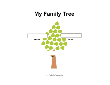 This simple family tree covers just two generations: the ...