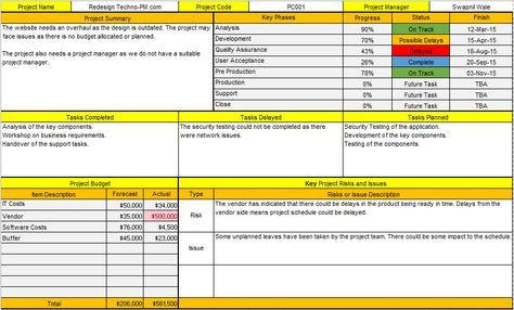 Project Status Report Template Excel project management - status report template