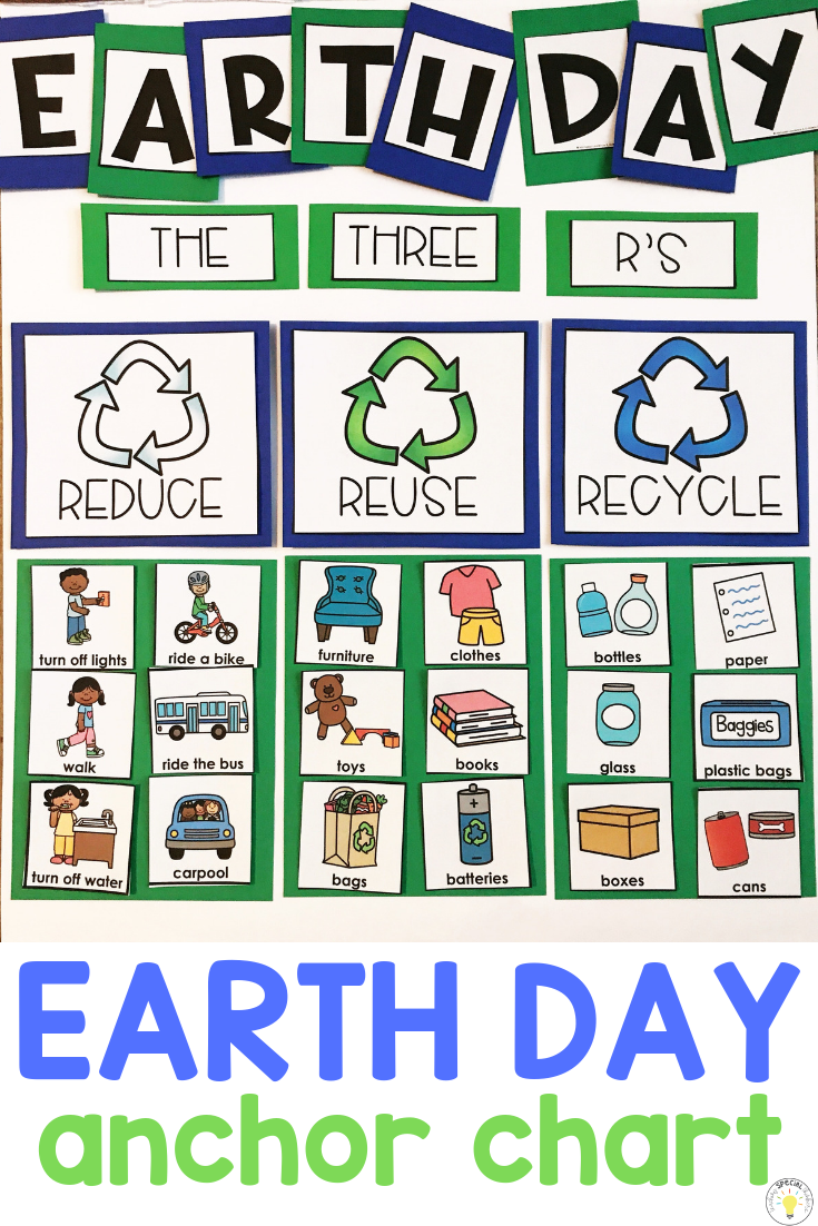 Celebrating Earth Day In The Classroom Teaching Special Thinkers Recycle Preschool Recycled Crafts Kids Preschool Recycling For Kids