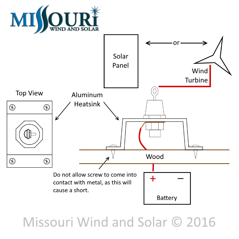 Solar panel wiring diagram diode wiring center matelab frequently asked questions and how to install a blocking diode for rh pinterest com solar panel junction box solar panel circuit diagram asfbconference2016 Image collections
