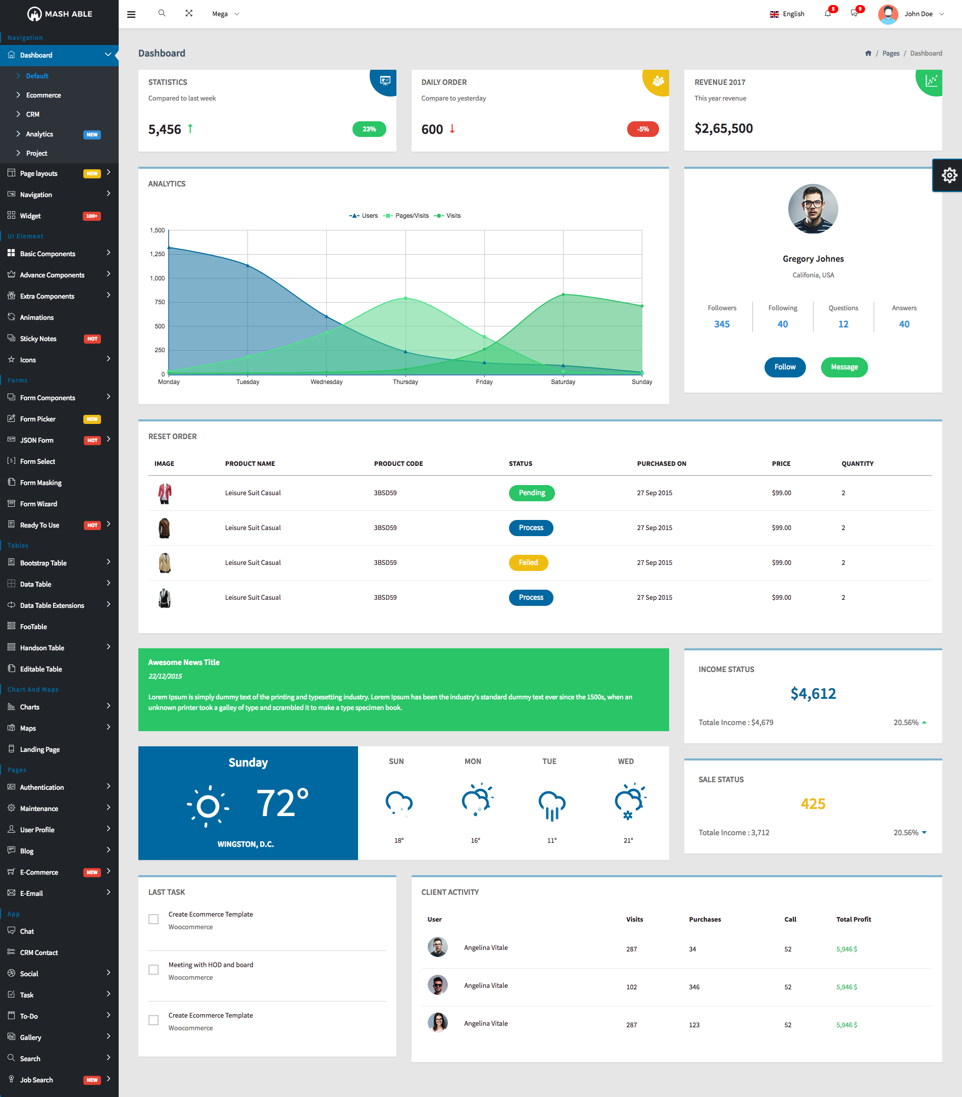 Mash Able Bootstrap 4 Admin Template And Angular 4 Version