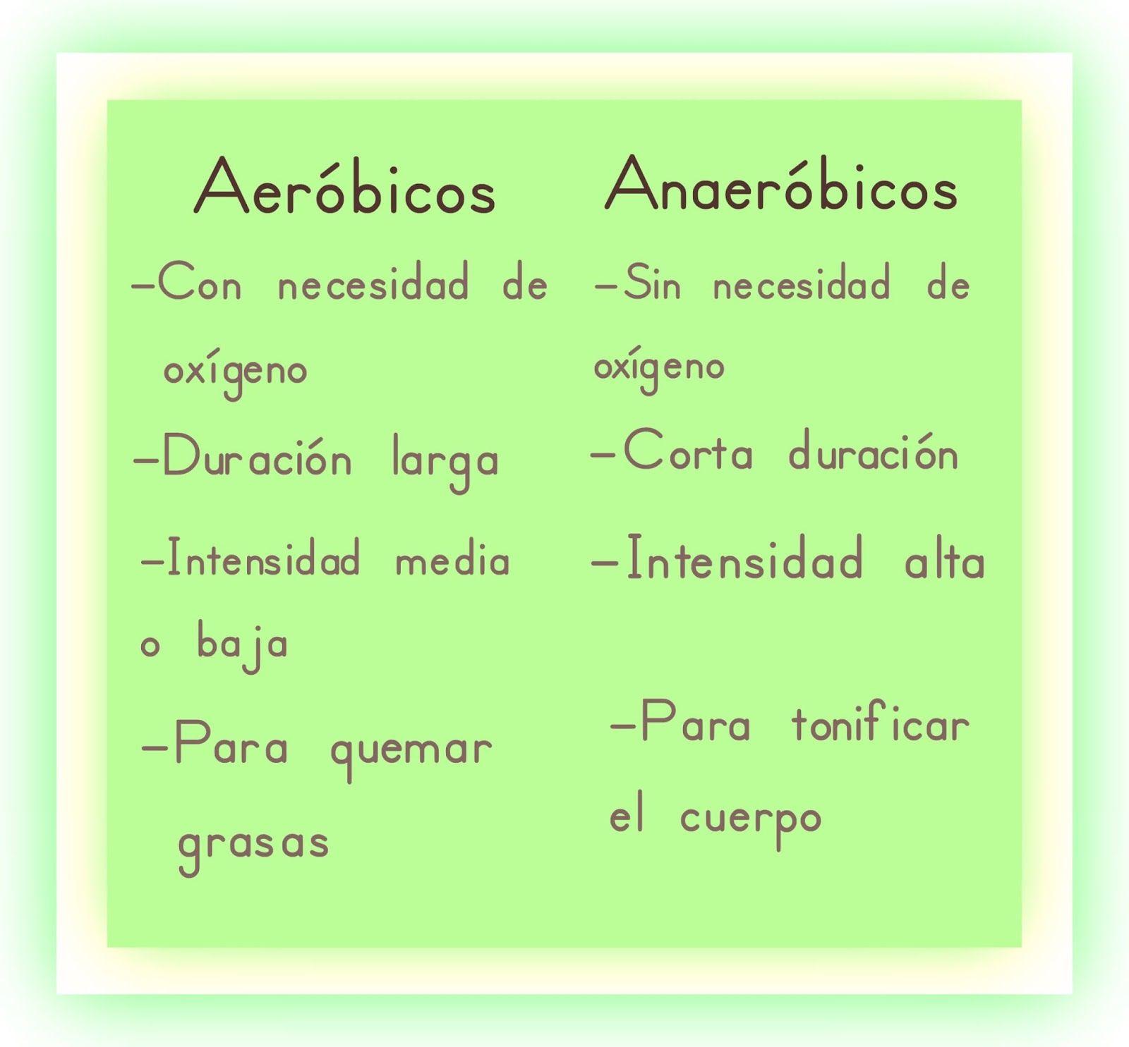 Ejercicios Anaeróbicos Y Aeróbicos Ejercicio Anaeróbico Ejercicios Cuerpo