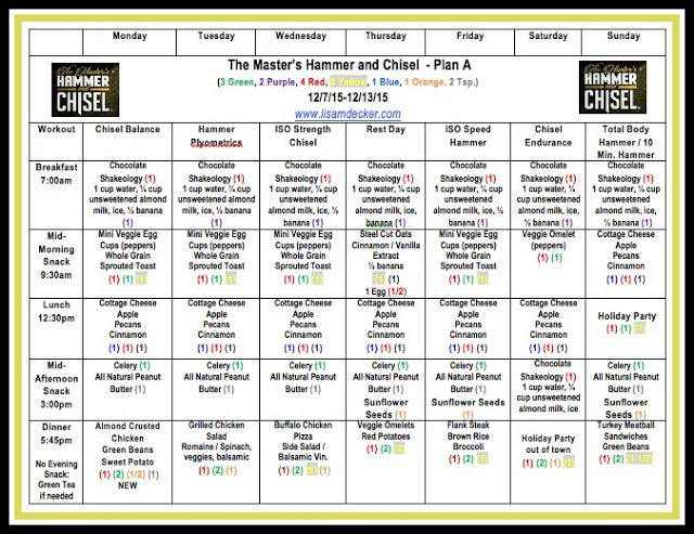 The Masteru0027s Hammer and Chisel Week 1 Meal Planning and - meal plan