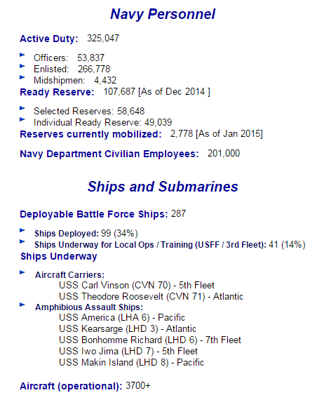 State of US Navy as of Dec 2014.