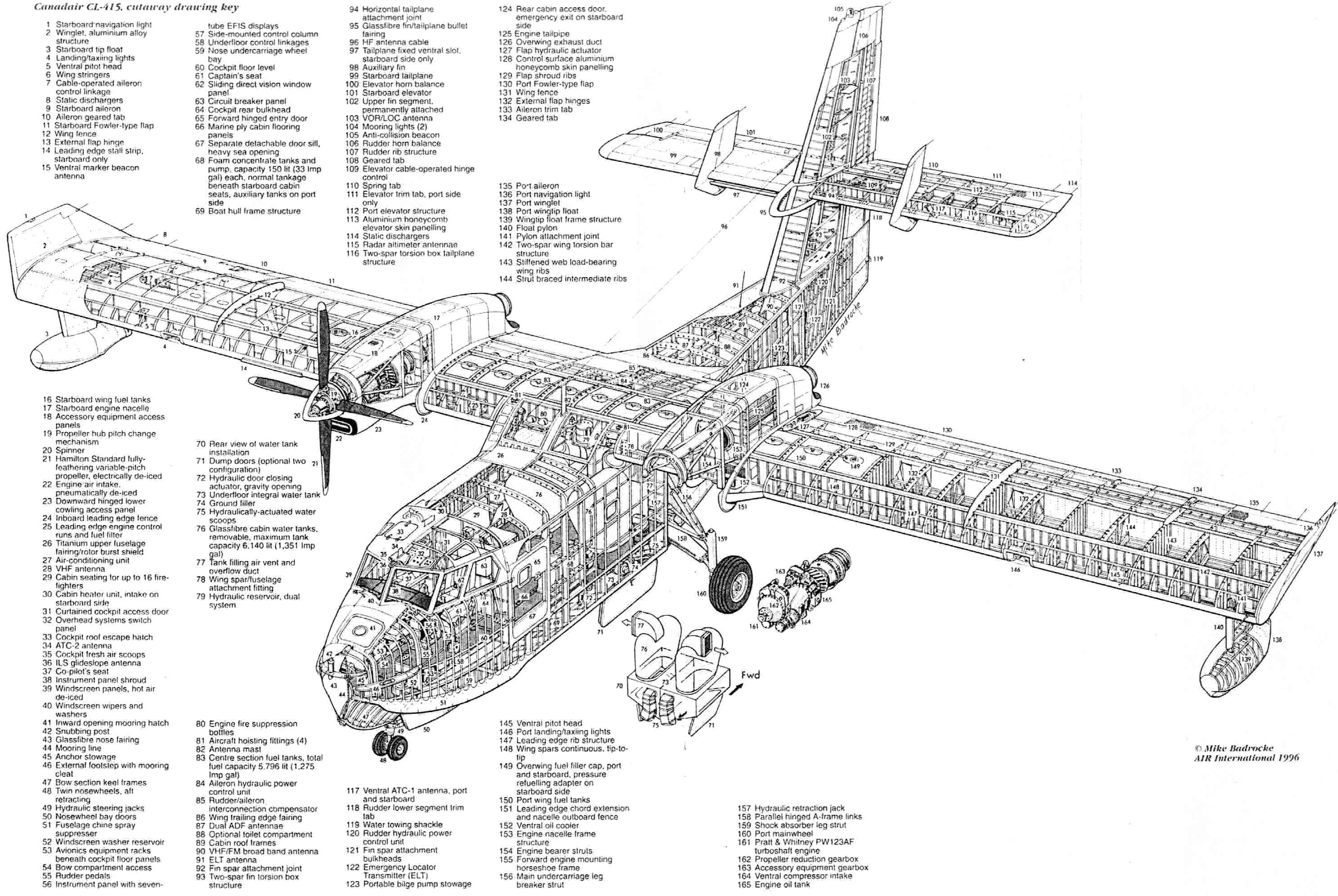 Pin by Travis Rodgers on Historical Vehicles | Aircraft