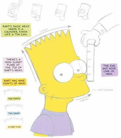Comment dessiner bart atea en 2019 pinterest dessin dessin enfant et dessiner bart - Comment dessiner bart simpson ...