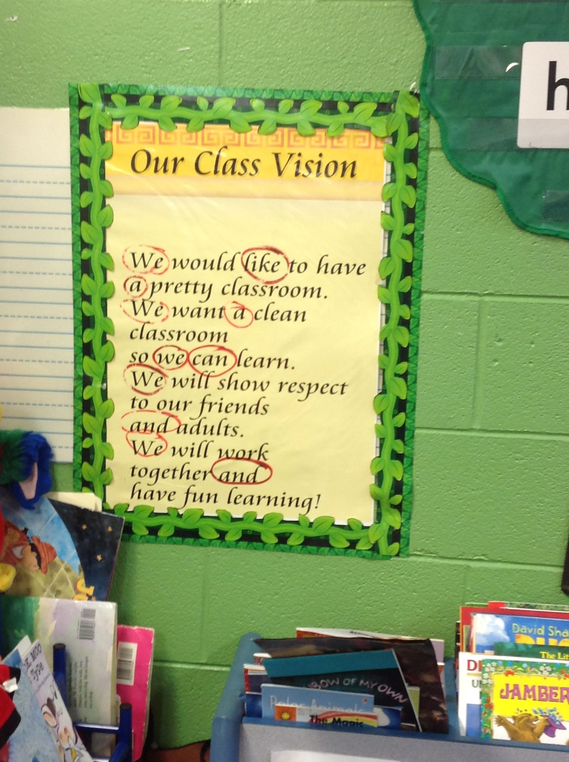 Pin By Modern Teacher On Shared Vision